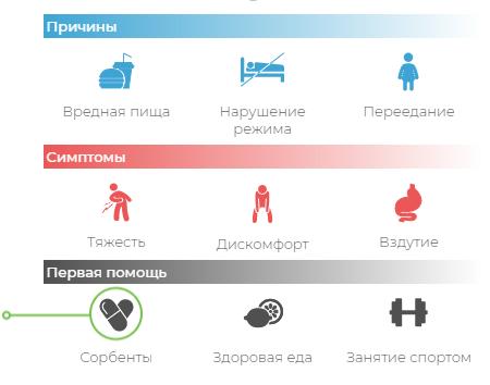 Симптомы тяжести в животе